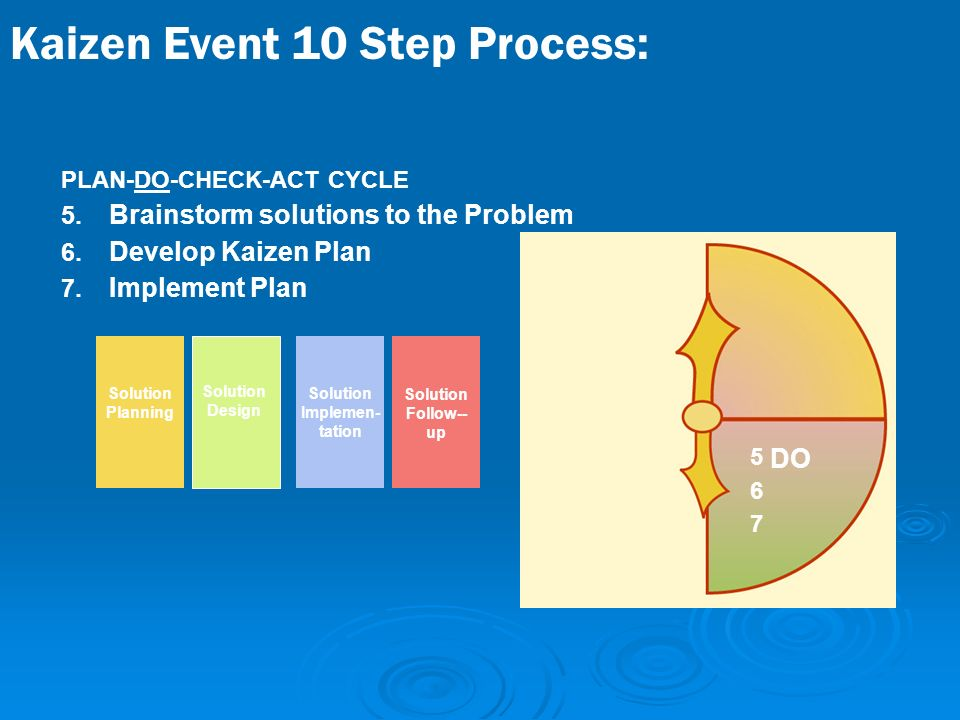 how to develop a business plan in 6 easy steps