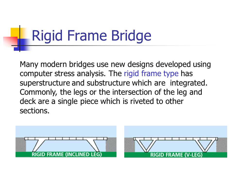 Rigid Frame Bridge
