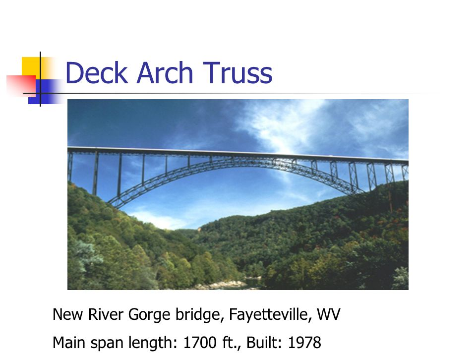 Deck Arch Truss New River Gorge bridge, Fayetteville, WV