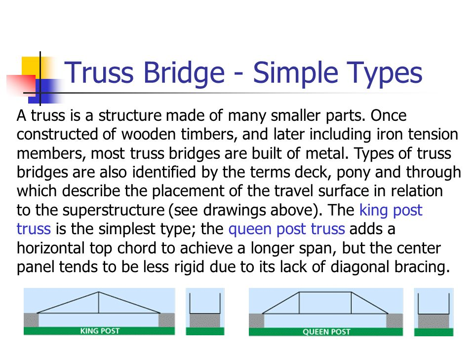 Truss Bridge - Simple Types
