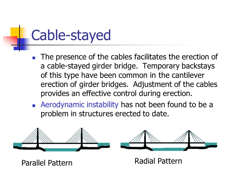 Cable-stayed