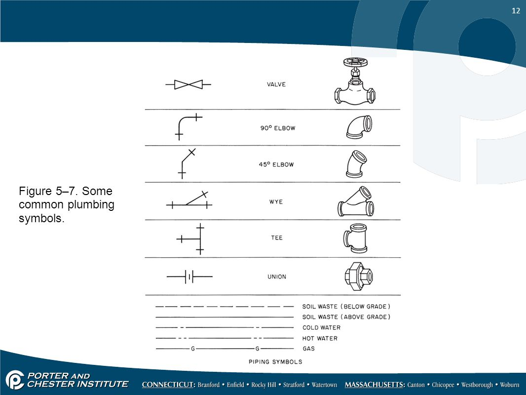 Hvacr116 trade skills symbols ppt video online download some common plumbing symbols buycottarizona
