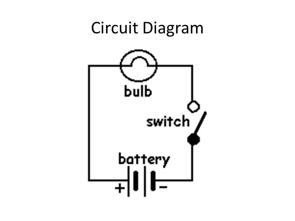 electrical symbols snc 1d