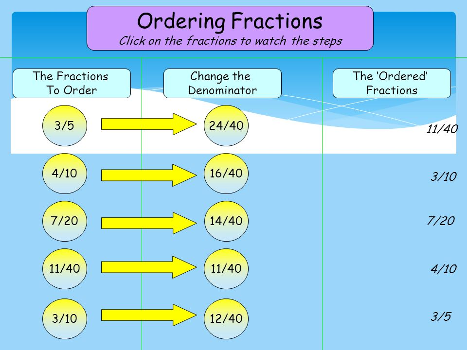 Learning Objective Revision: Continue negative number sequences ...