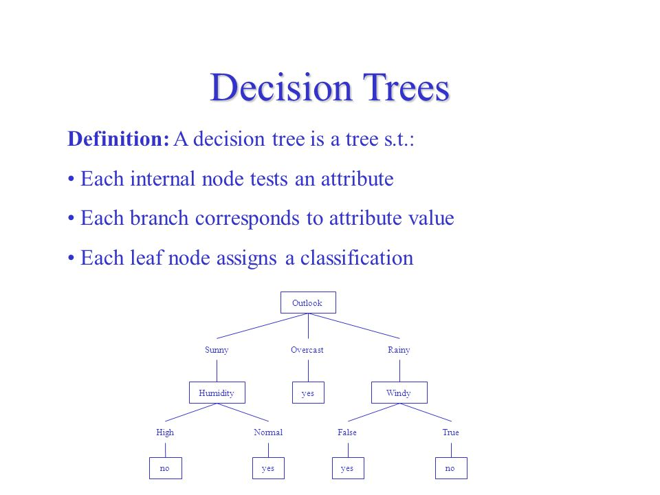 t test decision tree updated1 A decision tree consists of nodes: test for the value of a certain attribute  in decision tree learning, a new example is classified by submitting it to a series.