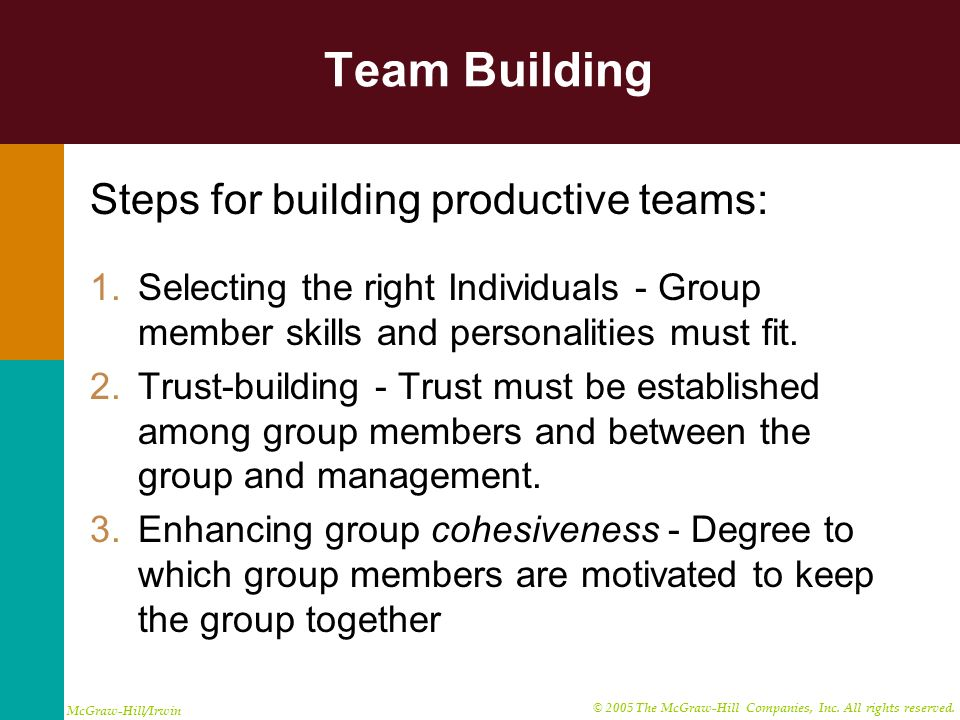 Team Building Steps for building productive teams: