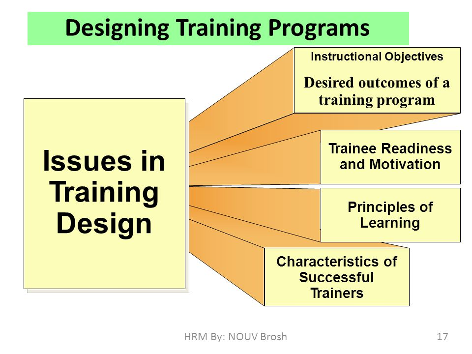 instructional design training programs