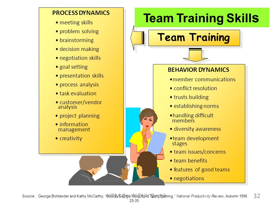 negotiation skills developed in the class dynamics of negotiations Negotiation dynamics is designed to develop your personal negotiation style in a  challenging, action-oriented  develop your negotiation skills  this leads to a  much more sustainable and high impact way of learning to better negotiate.