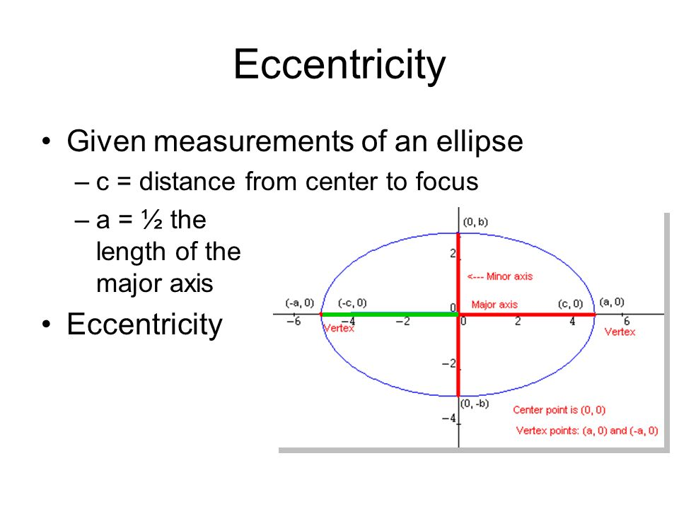 Conic Sections The Ellipse Part A. - ppt video online download