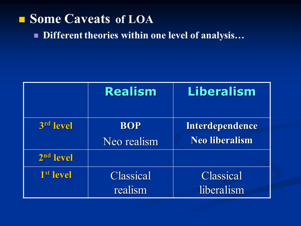 neo realism vs neo liberalism Start studying neo-realism vs neo-liberalism learn vocabulary, terms, and more with flashcards, games, and other study tools.