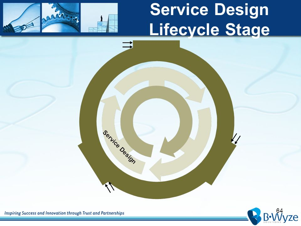 Itil v3il flow diagram wiring diagrams itil foundation notes information technology library v3 fandeluxe Images