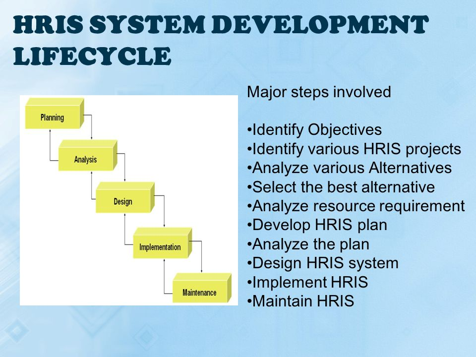 design of hris Successful implementation is the central goal of every hris project, and it begins with a comprehensive design for the system true the analyst is referred to as a power user because this person accesses more areas of the hris than almost any other user.