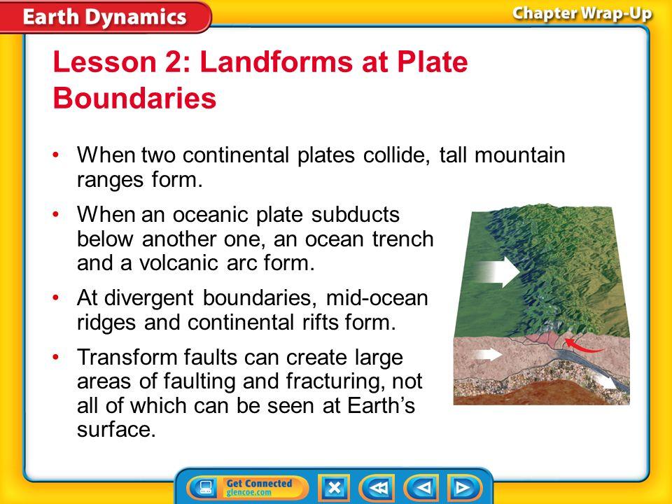 Lesson 2: Landforms at Plate Boundaries