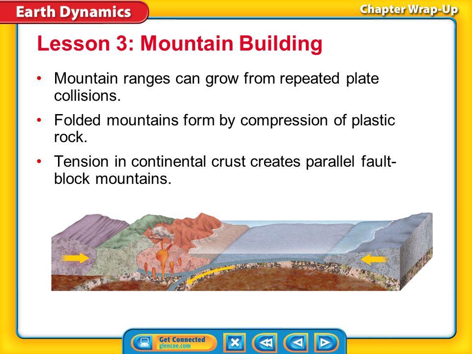 Lesson 3: Mountain Building
