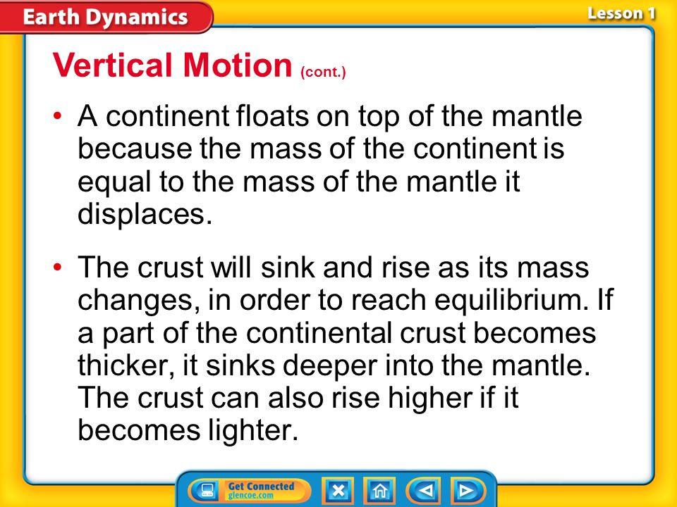 Vertical Motion (cont.)