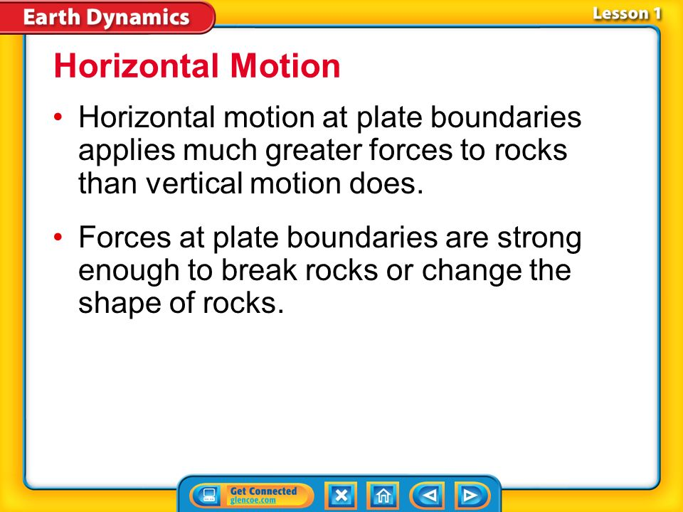 Horizontal Motion Horizontal motion at plate boundaries applies much greater forces to rocks than vertical motion does.