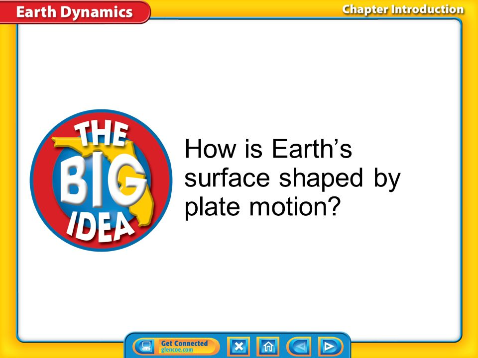 How is Earth's surface shaped by plate motion