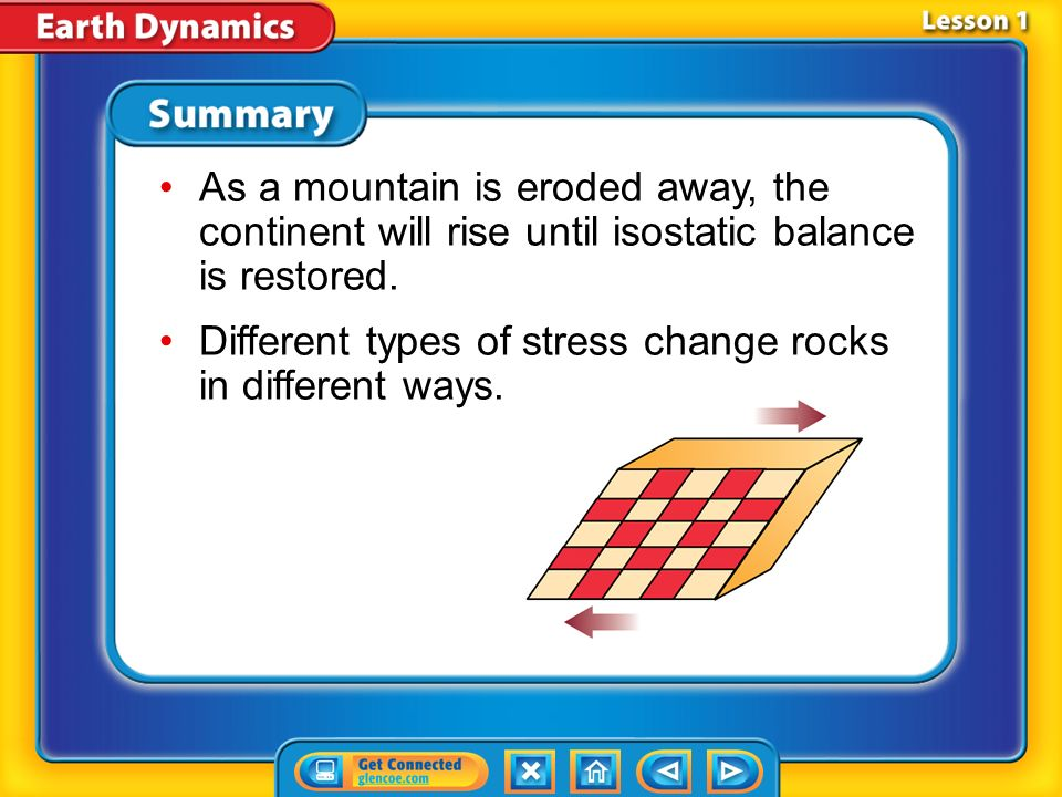 Different types of stress change rocks in different ways.