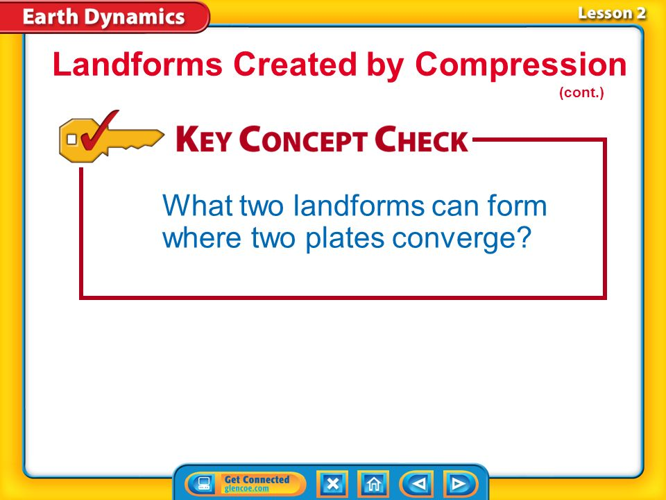 Landforms Created by Compression (cont.)