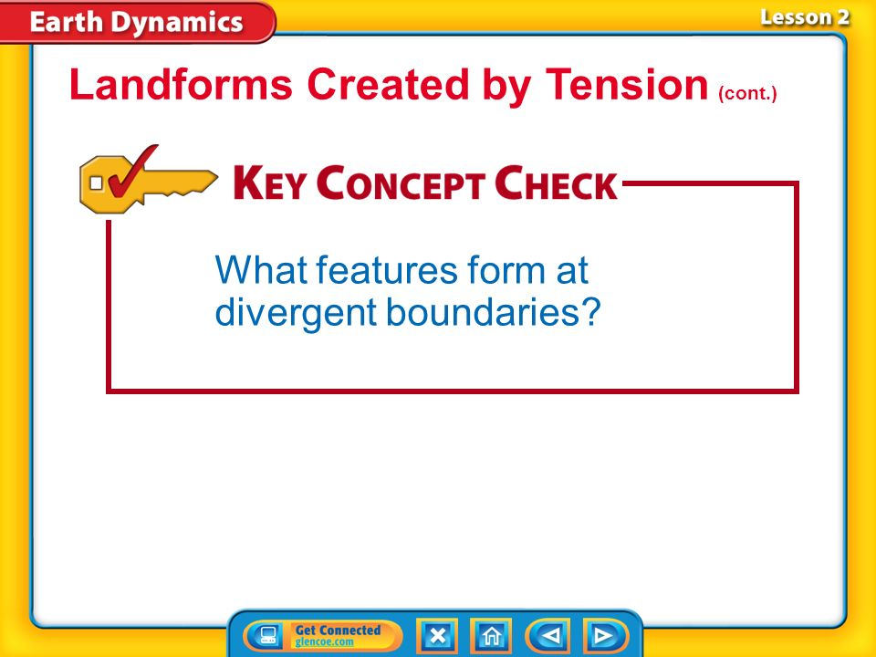 Landforms Created by Tension (cont.)