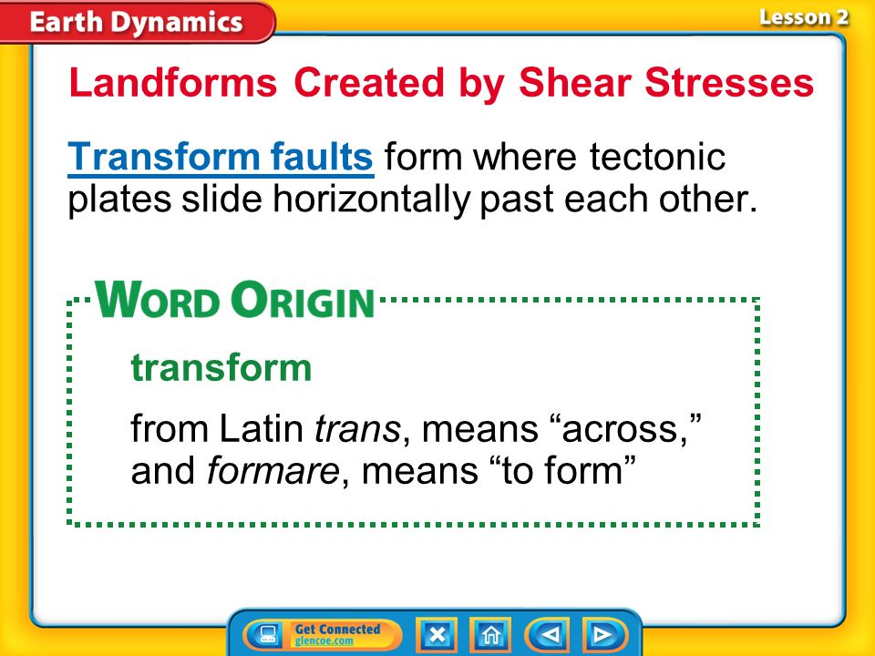 Landforms Created by Shear Stresses