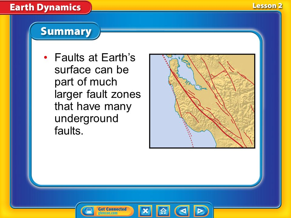 Faults at Earth's surface can be part of much larger fault zones that have many underground faults.