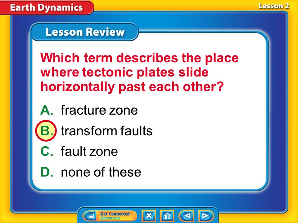 Which term describes the place where tectonic plates slide horizontally past each other