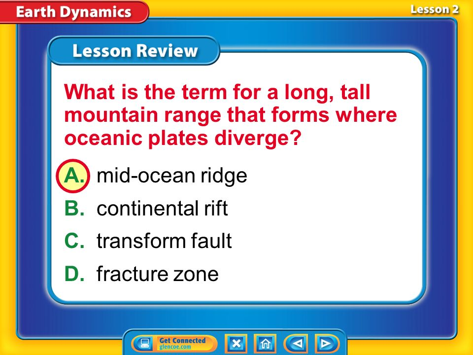 What is the term for a long, tall mountain range that forms where oceanic plates diverge