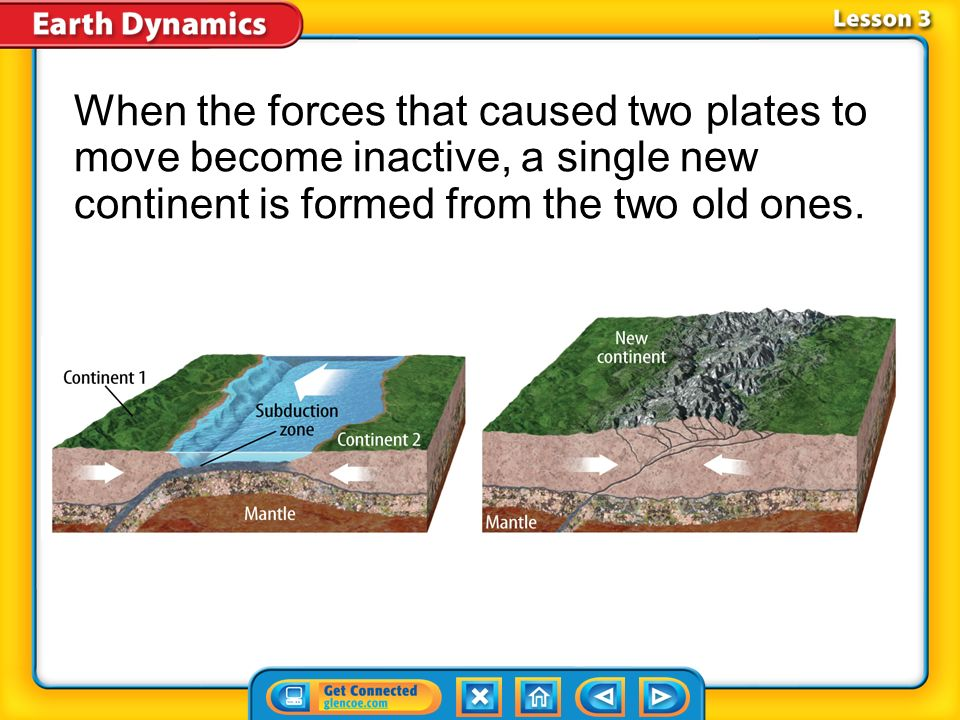 When the forces that caused two plates to move become inactive, a single new continent is formed from the two old ones.