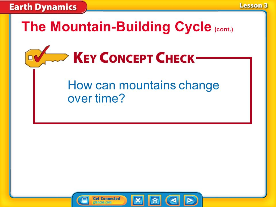 The Mountain-Building Cycle (cont.)
