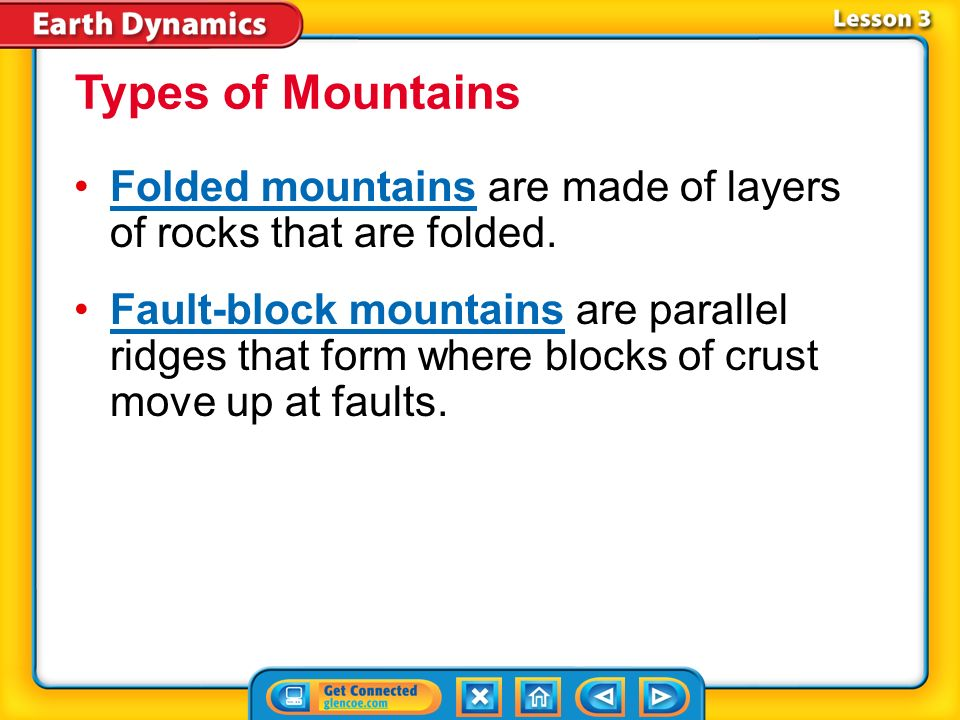 Types of Mountains Folded mountains are made of layers of rocks that are folded.
