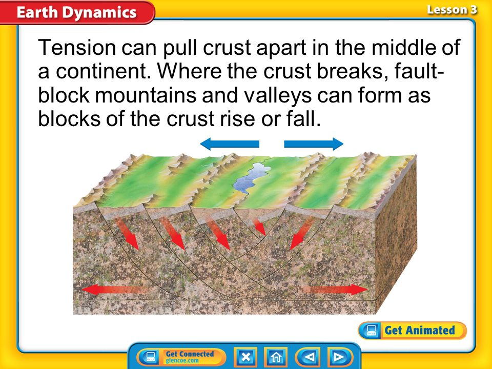 Tension can pull crust apart in the middle of a continent
