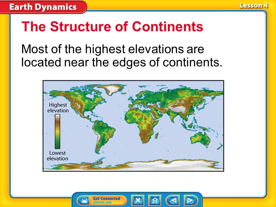 The Structure of Continents