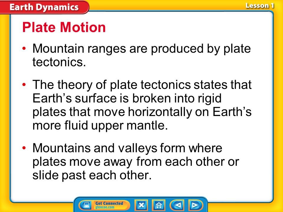 Plate Motion Mountain ranges are produced by plate tectonics.