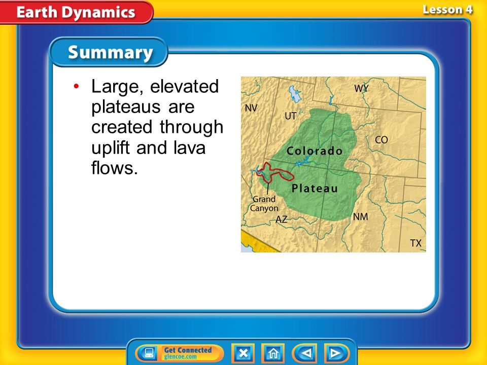 Large, elevated plateaus are created through uplift and lava flows.