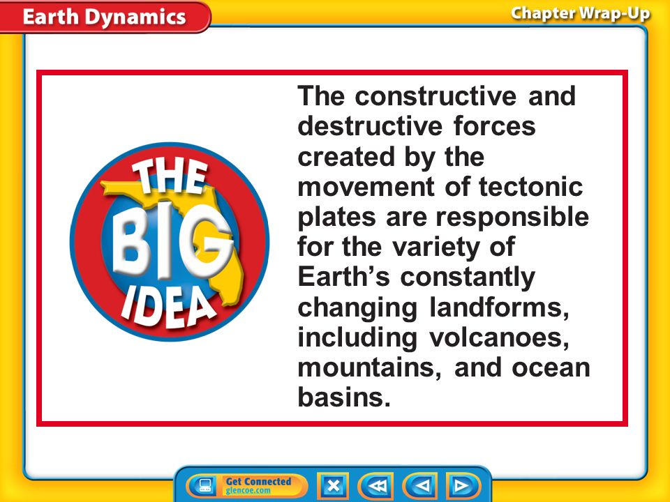 The constructive and destructive forces created by the movement of tectonic plates are responsible for the variety of Earth's constantly changing landforms, including volcanoes, mountains, and ocean basins.