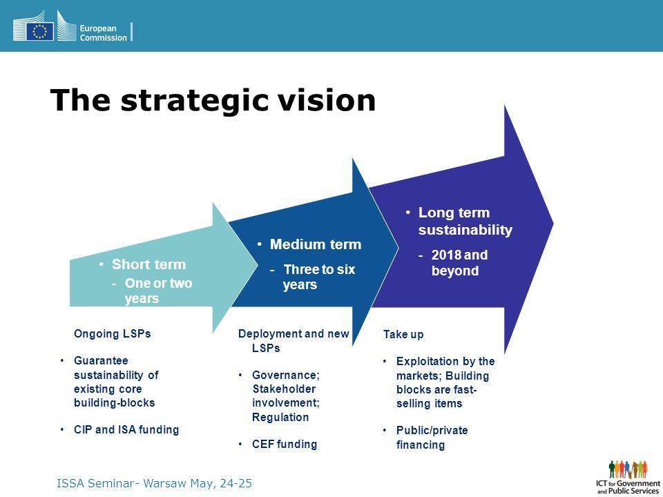 The strategic vision Long term sustainability Medium term Short term
