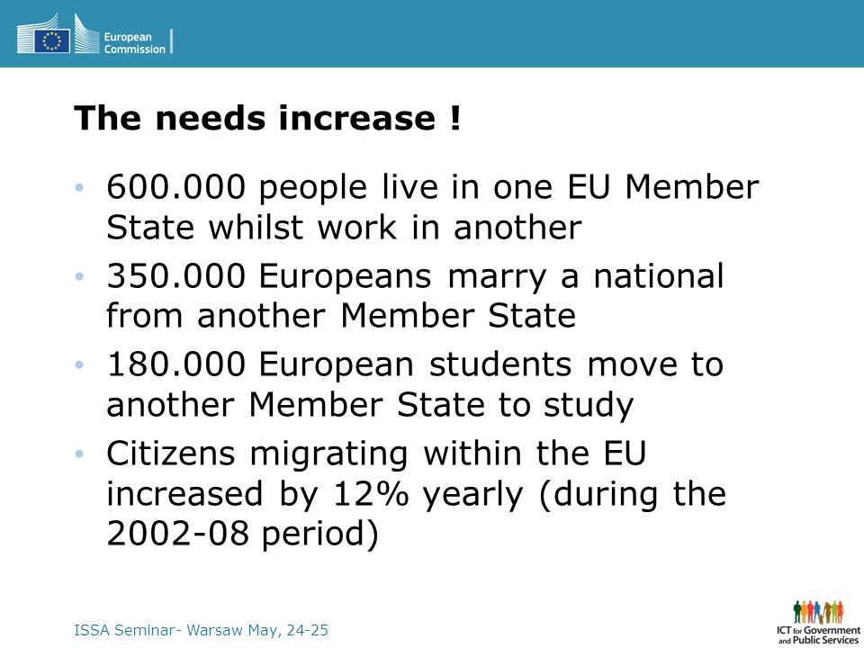 600.000 people live in one EU Member State whilst work in another