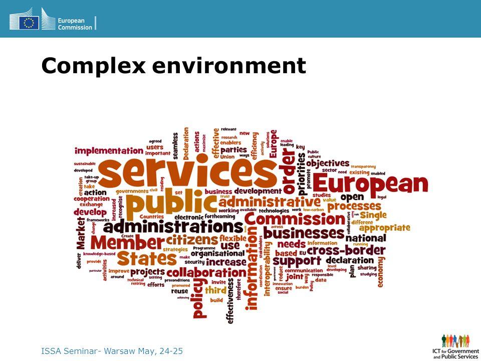 Complex environment ISSA Seminar- Warsaw May, 24-25