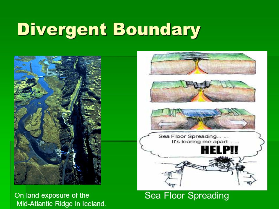 The Theory Of Tectonic Plates Ppt Download