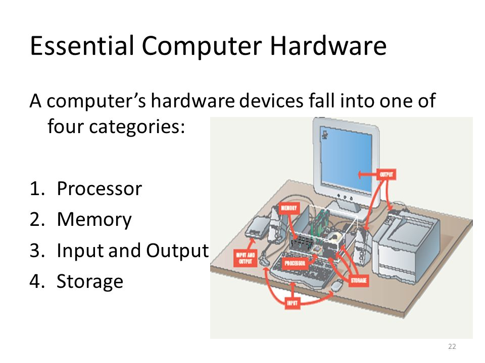 applications of input storage and output Reviews: storage, input and output  i hope you enjoyed this 3 minute-video of reviews on storage, input and output  cool functions and applications.