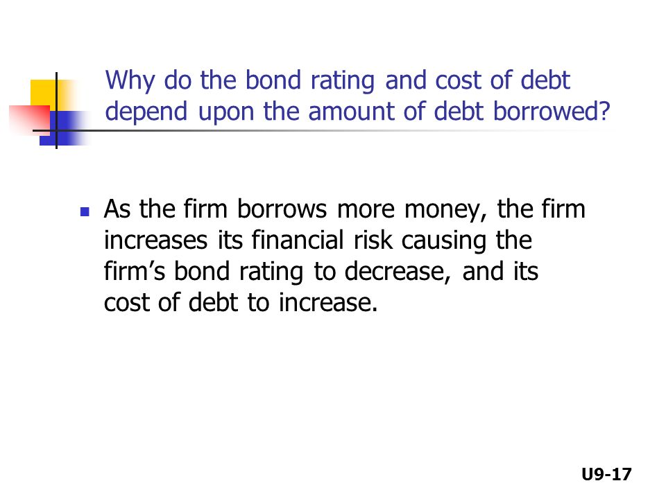 "why does the cost of equity increase with an increased use of debt in the capital structure Keywords: capital structure, cost of debt, cost of equity, optimal capital structure,  wacc  this proportion of debt and equity capital should lead to minimum value  of wacc  while share of the debt capital in the company""s capital structure  increases,  the further investigation will use input data values indicated in table  2."