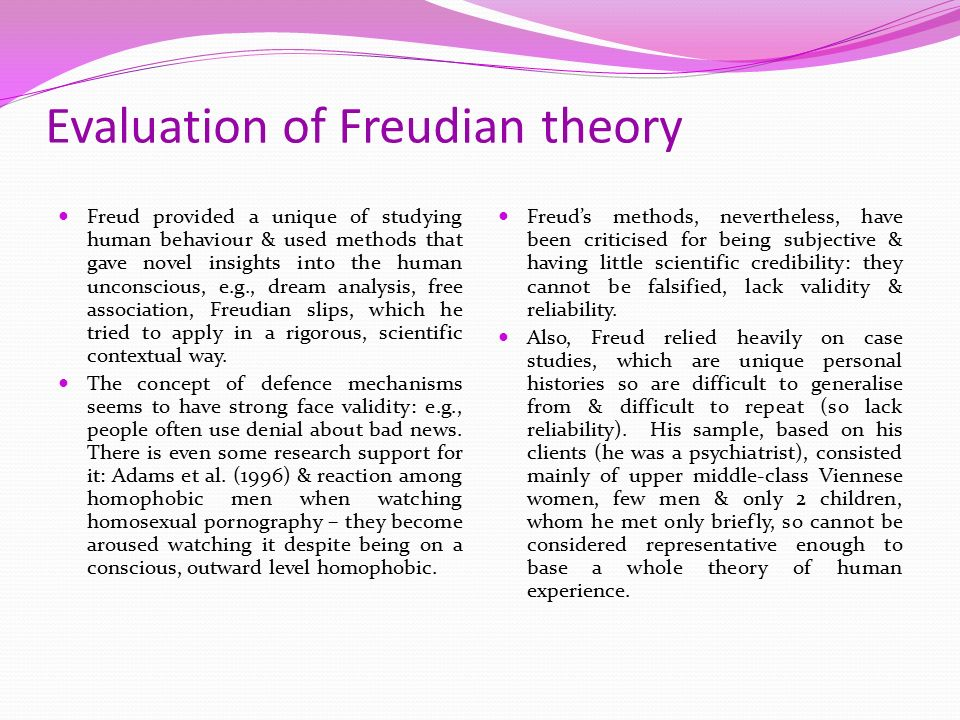 Freud's Theory on Dreams