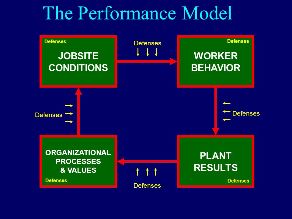 organizational behavior critical thinking questions Critical thinking is not just thinking more deeply but also asking difficult and discomfiting questions wirearchy as the organizational framework.