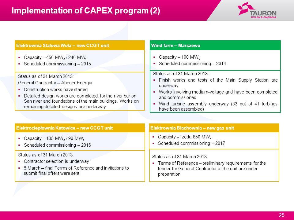Implementation of CAPEX program (2)
