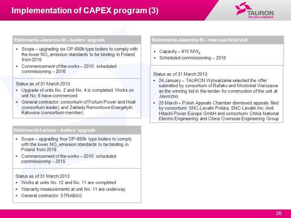 Implementation of CAPEX program (3)