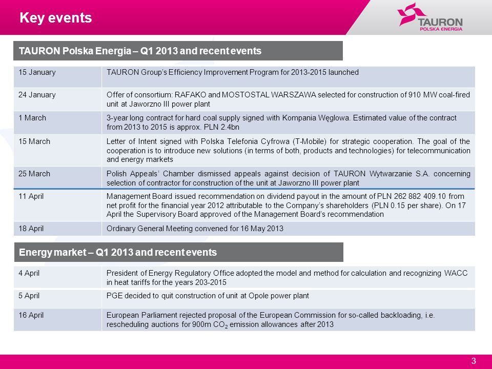 Key events TAURON Polska Energia – Q1 2013 and recent events