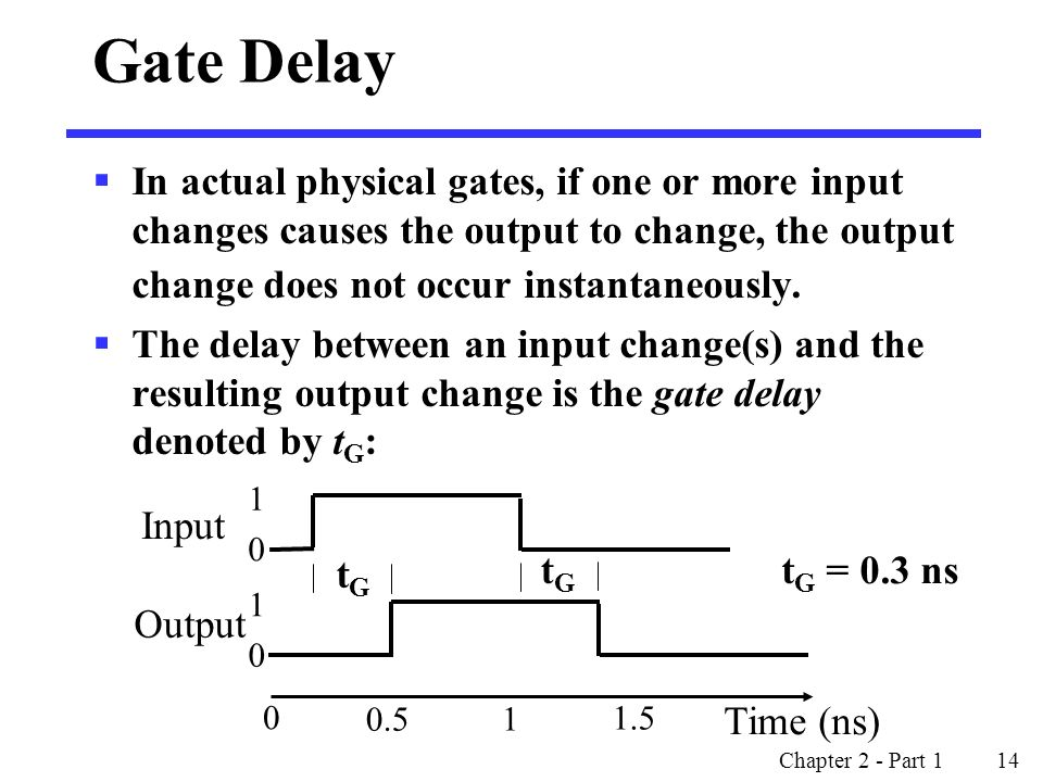 Gate Delay In actual physical gates, if one or more input changes causes the output to change, the output change does not occur instantaneously.