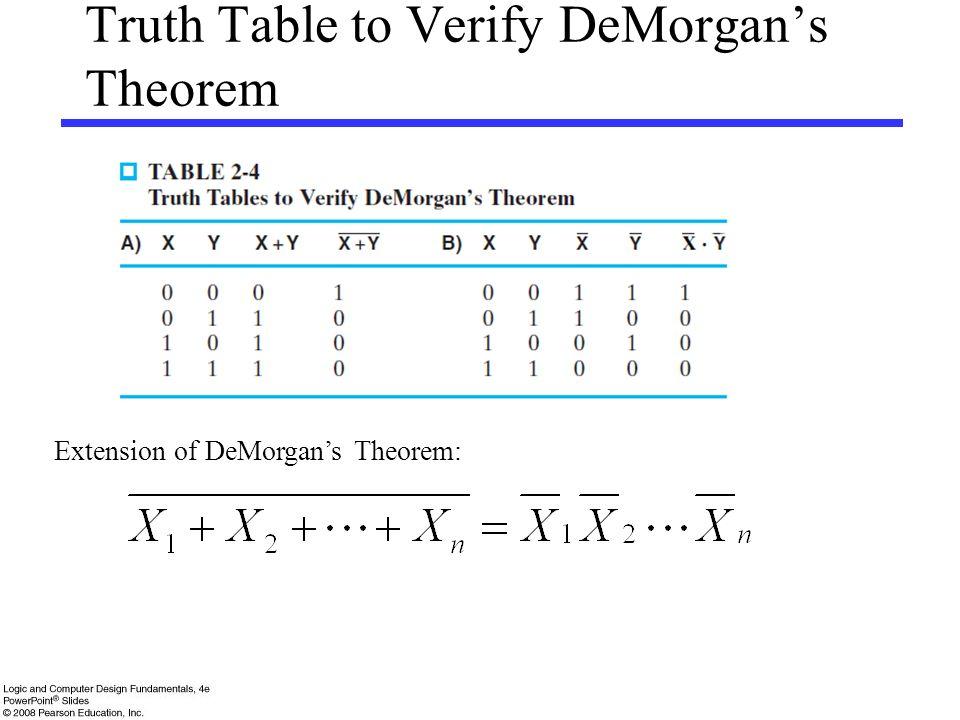 Truth Table to Verify DeMorgan's Theorem