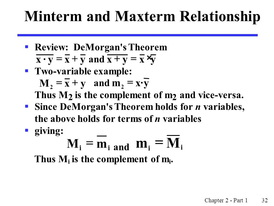 Minterm and Maxterm Relationship
